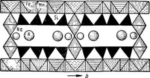 Астрофиллит , минерал астрофиллита