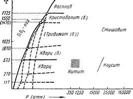 Кварц , минерал кварц