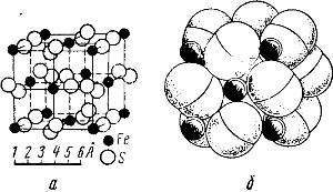 Пирит, минерал Пирит