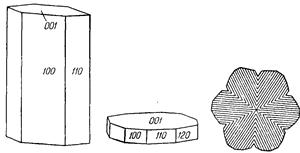 Энаргит, минерал энаргит