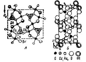 Азурит, Малахит , минерал малахита