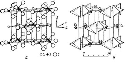 Кристаллическая структура ангидрита