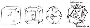 Флюорит, минерал флюорит