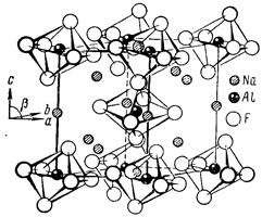 Криолит , минерал криолита