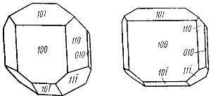 Монацит , минерал монацит