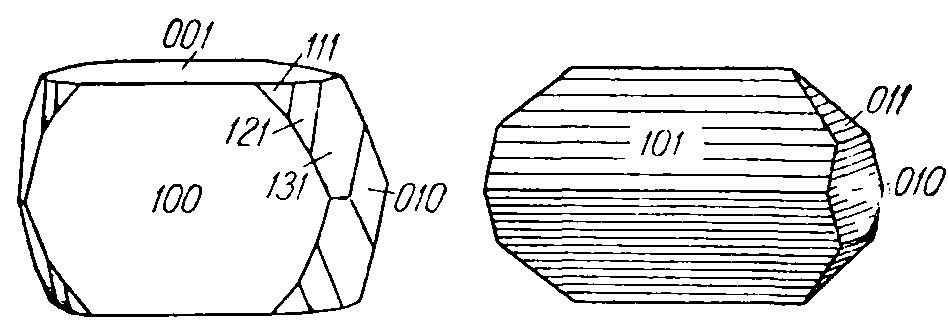 Габитус кристаллов ангидрита