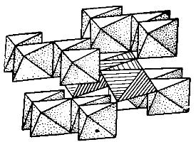 Вольфрамит , минерал вольфрамит