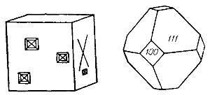Галит , минерал галита