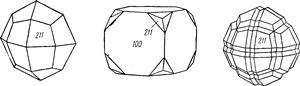 Анальцим, Габитус кристаллов анальцима