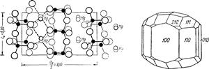 Кристаллическая структура энстатита