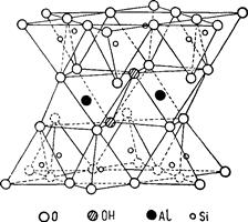 Пирофиллит , минерал пирофиллит