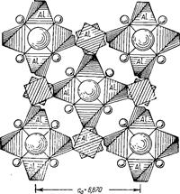 Содалит, минерал Содалит
