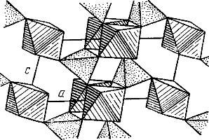Вивианит , минерал вивианита