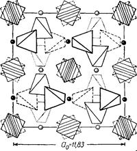 Гранат, минерал гранат