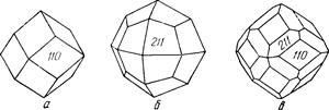 Габитус кристаллов граната