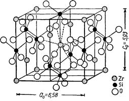 Циркон Кристаллическая структура циркона