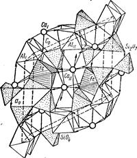 Эпидот , минерал эпидот