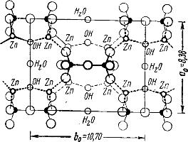 Каламин , минералы каламина