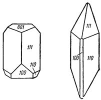Сфен , минерал сфена