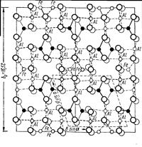 Кристаллическая структура ставролита