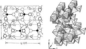 Топаз , минерал топаз