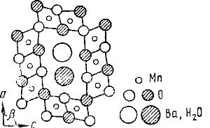 Псиломелан, минерал Псиломелан