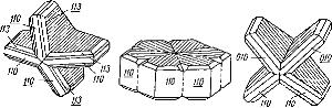 Халькозин, минерал халкькозин