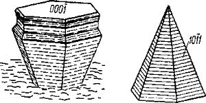 Вюртцит Габитус кристаллов вюртцита