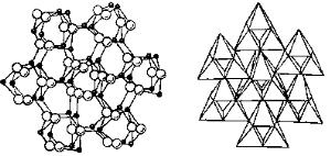 Кристаллическая структура миллерита