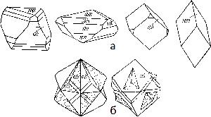 Габитус кристаллов киновари
