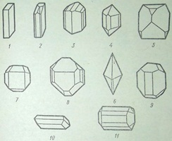 Кристаллы моноклинной сингонии