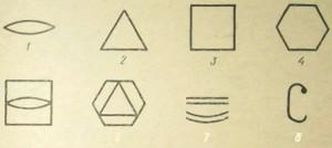 Условные обозначения элементов симметрии на стереографической проекции