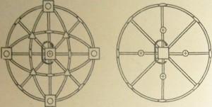 Стереографические проекции элементов симметрии и граней кристаллов