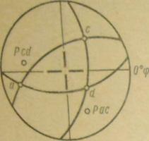Рис. 41. К решению задач 3, 4, 5, 6, 7