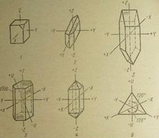 Установка кристаллов различных сингонии