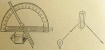 Определение углов с помощью гониометр