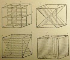 Плоскость симметрии в кубе
