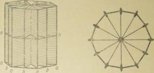 Плоскости симметрии в гексагональной призме
