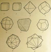 Кристаллы кубической сингонии