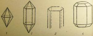 Кристаллы гексагональной сингонии