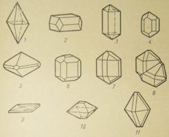 Кристаллы тетрагональной сингонии