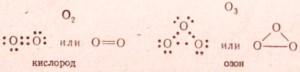 Формула кислорода, озона