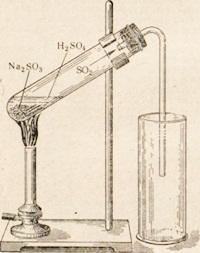 Получение двуокиси серы из сульфита натрия
