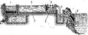 Система очистных сооружений водоочистительной станции