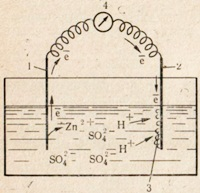 Схема образования гальванической пары при электрохимической коррозии