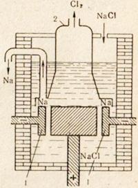 Схема установки для электролиза расплава поваренной соли