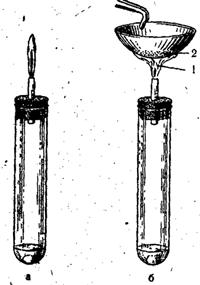 Горение сероводорода при полном доступе воздуха (а) и при неполном доступе воздуха