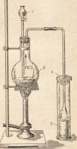 Прибор для получения соляной кислоты лабораторным