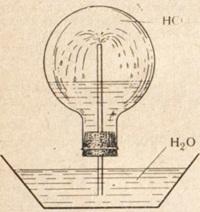 Прибор для наблюдения растворимости в воде хлористого водорода