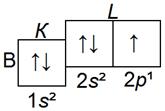 структура электронных слоёв атома бора